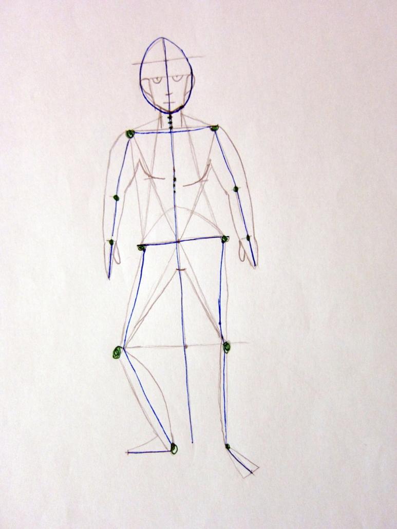 konzeptioneller Grundaufbau einer Körperdarstellung